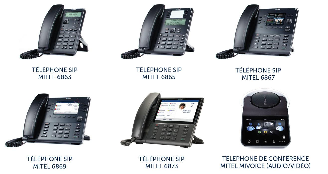 Terminaux Mitel Filaires Téléphonie IP MiCloud Office